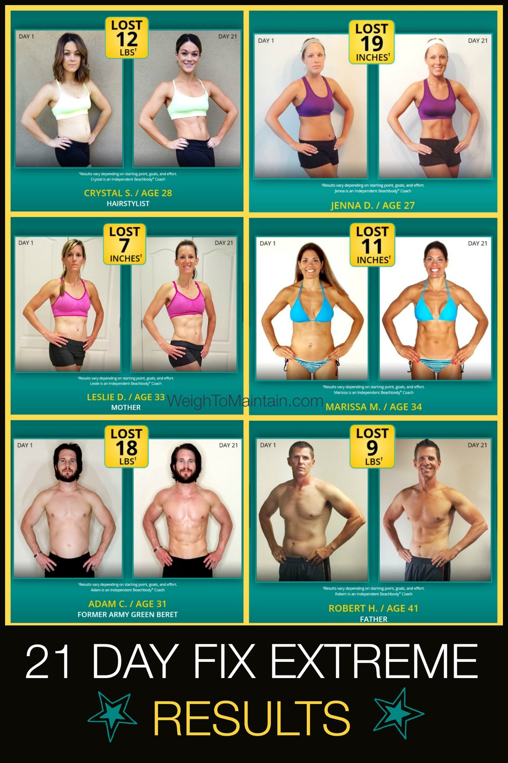 21 day fix extreme results weigh to maintain