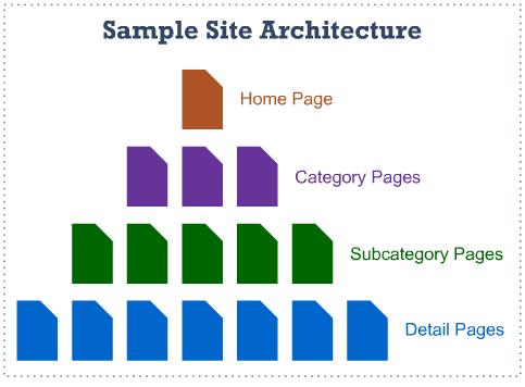 link-building-stratefy-1.jpg