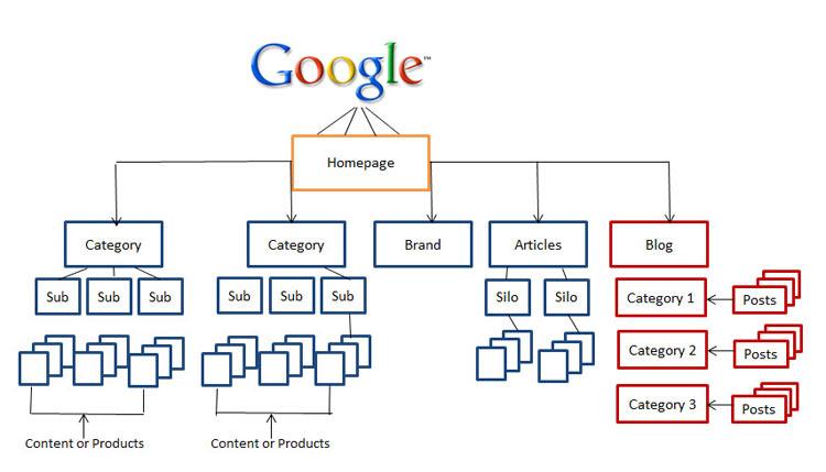 link-building-strategy-3.jpg