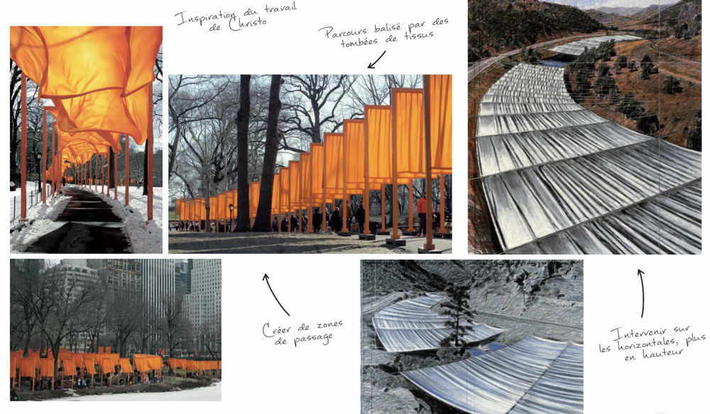 Moodboard - inspirations des oeuvres d'Art de Christo