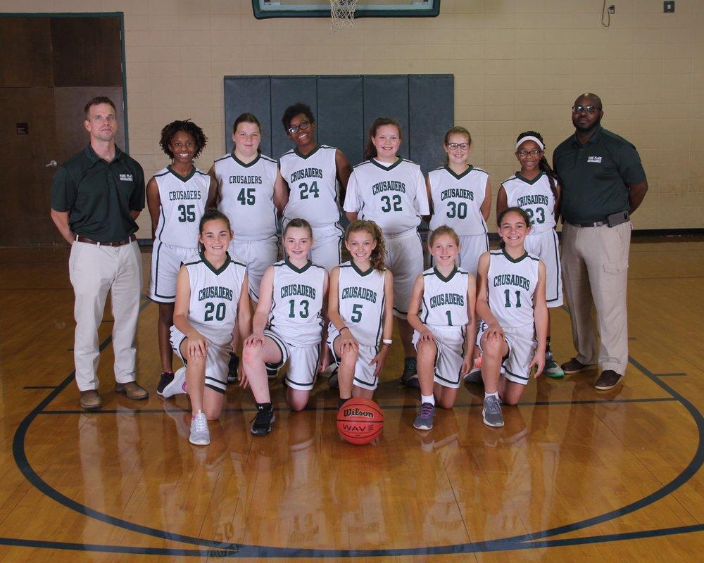 2018 6th Grade Girls Basketball Team