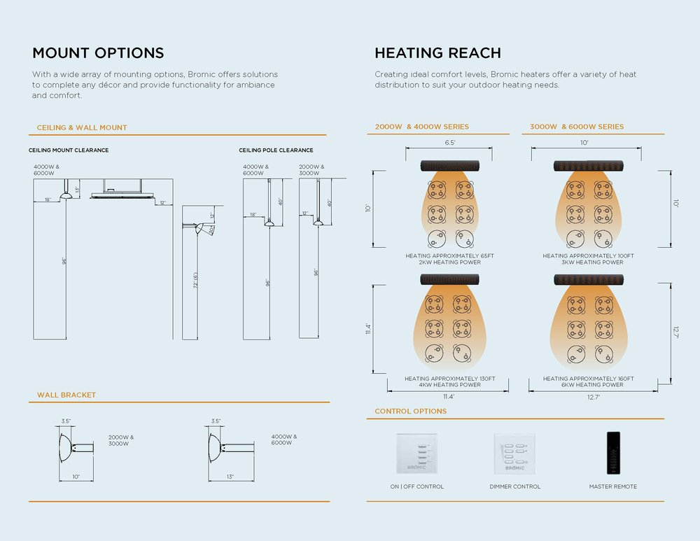 Bromic Heater Information Page 19
