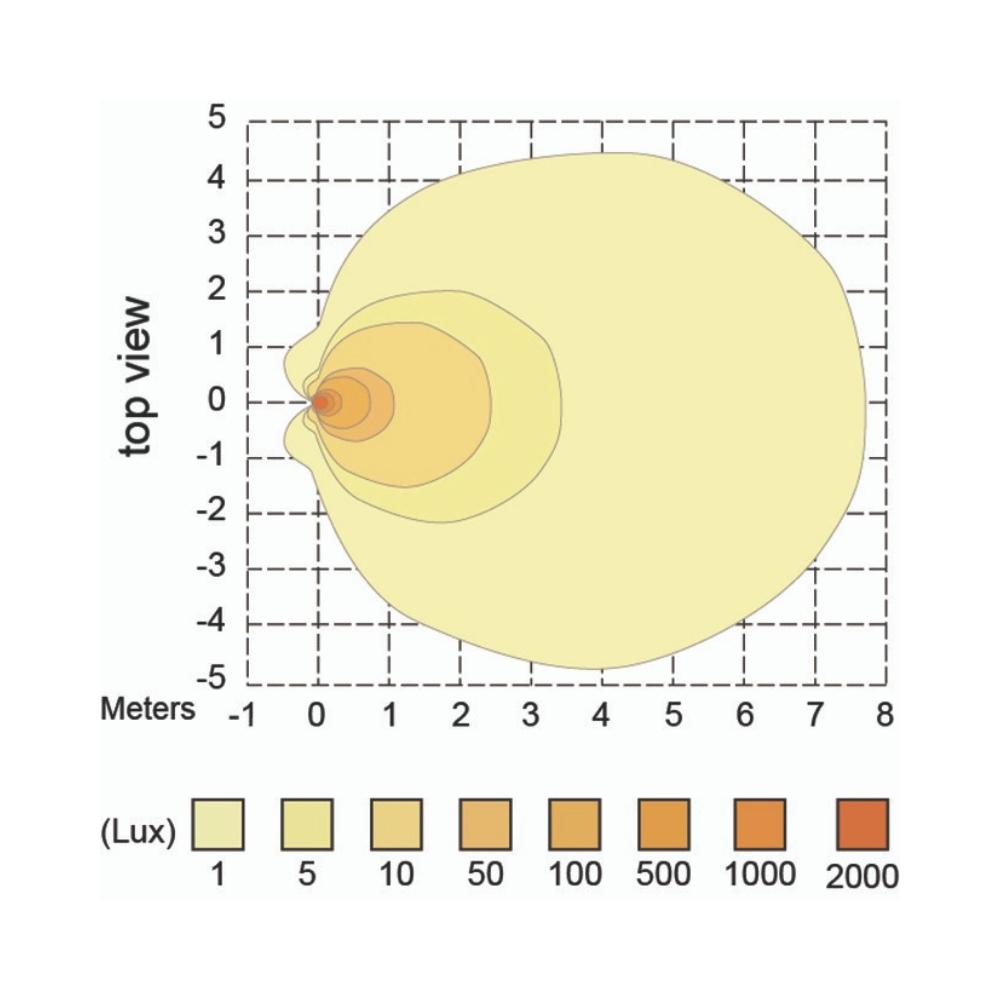 TASK LIGHT LED Diagram.jpg