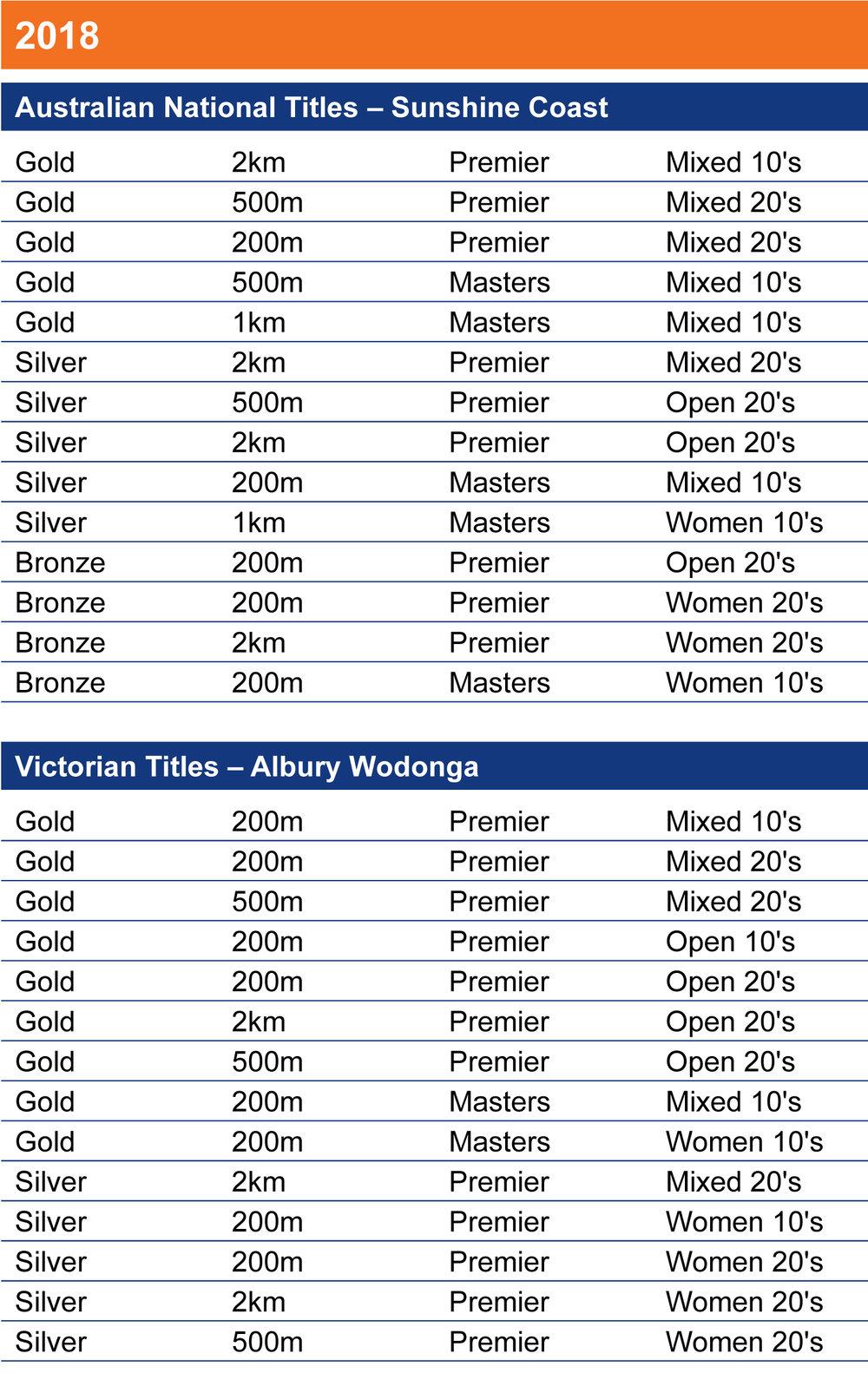 Table 2018.jpg