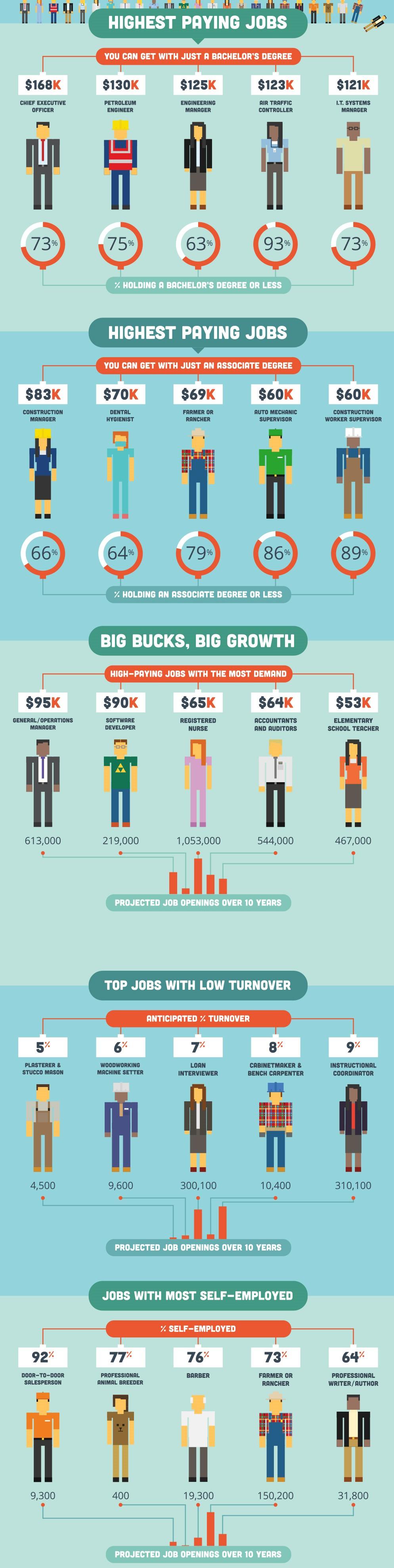careers-infographic.jpg