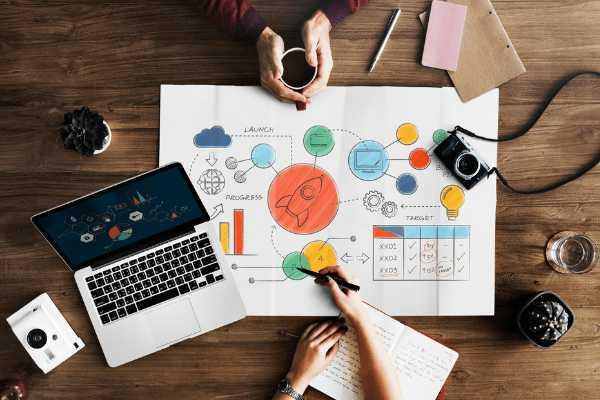Twee zelfstandigen werken hun strategie en plan voor hun onderneming uit met laptop, camera en koffie tijdens een meeting op een tafel in hout.