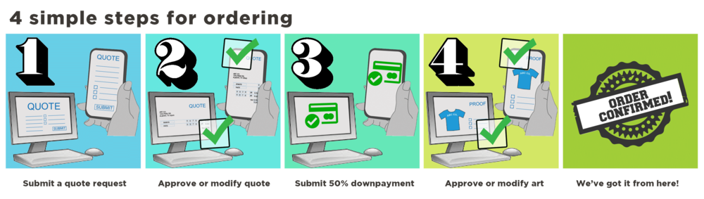4_Step_Process.png