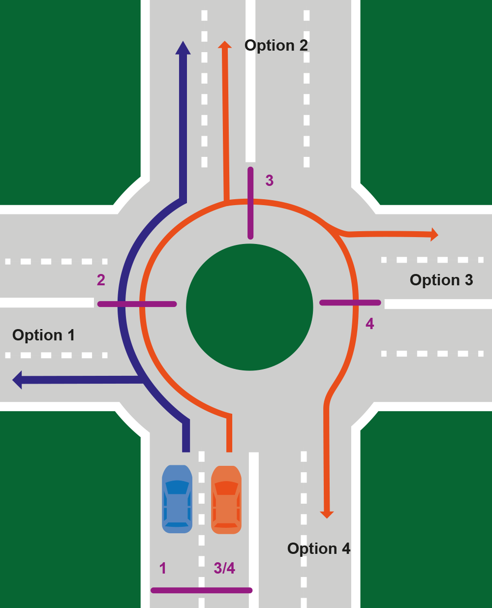 roundabout-original.png