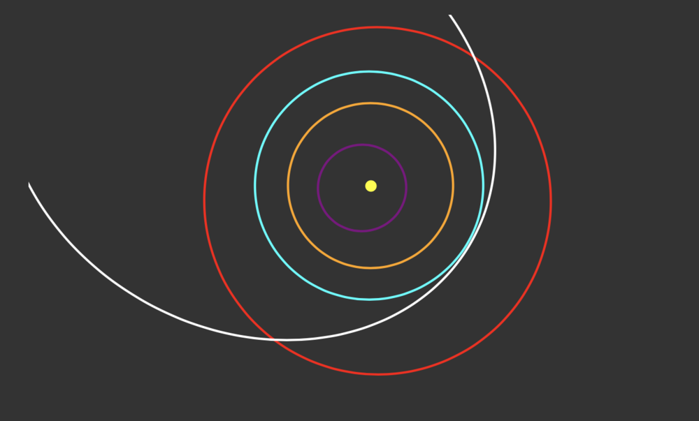 Blue orbit is the Earth. White eclipse marks orbit of the asteroid 152679.