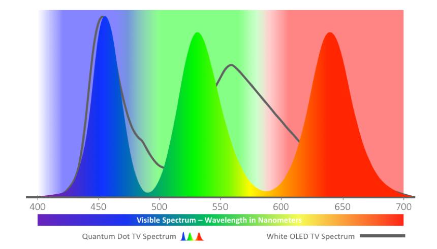 QD Spectra.png