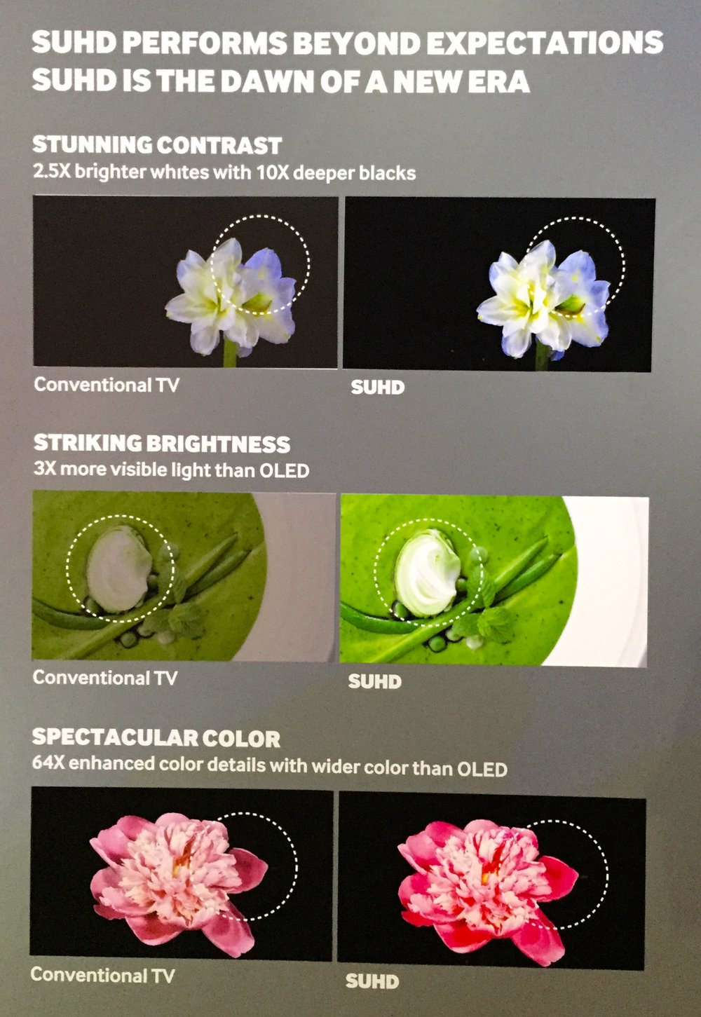 Samsung highlights the brightness, contrast and color benefits of the Quantum Dot technology in their SUHD TVs at CES 2015