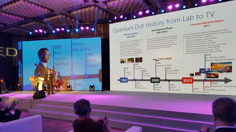History of QLED