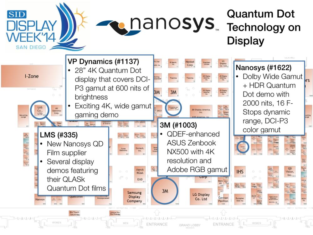 DisplayWeek 2014 guide to Quantum Dots