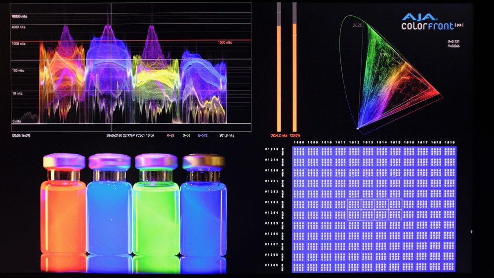 AJA Video Systems' HDR Analyzer looks at a frame of BT.2020 HDR10 video. Peak luminance in the Fram is 3,254 nits and colors covering 120% of DCI-P3, nearly full BT.2020 color space.