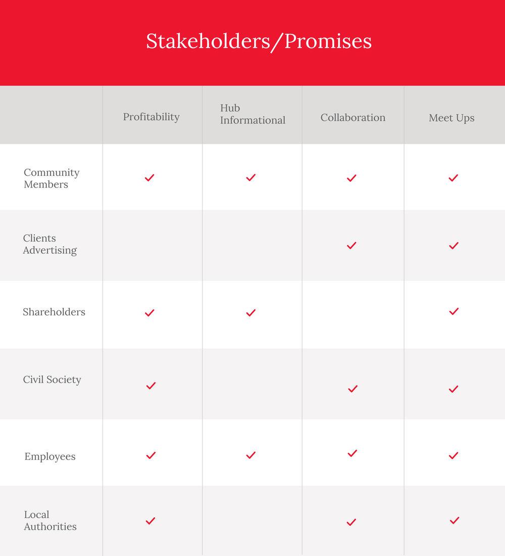 FWEI-Entreprenuer-table.jpg