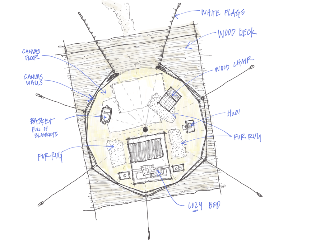 Plan sketch of the tent.