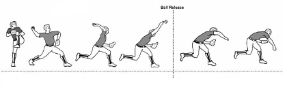pitching-sequence-image.png