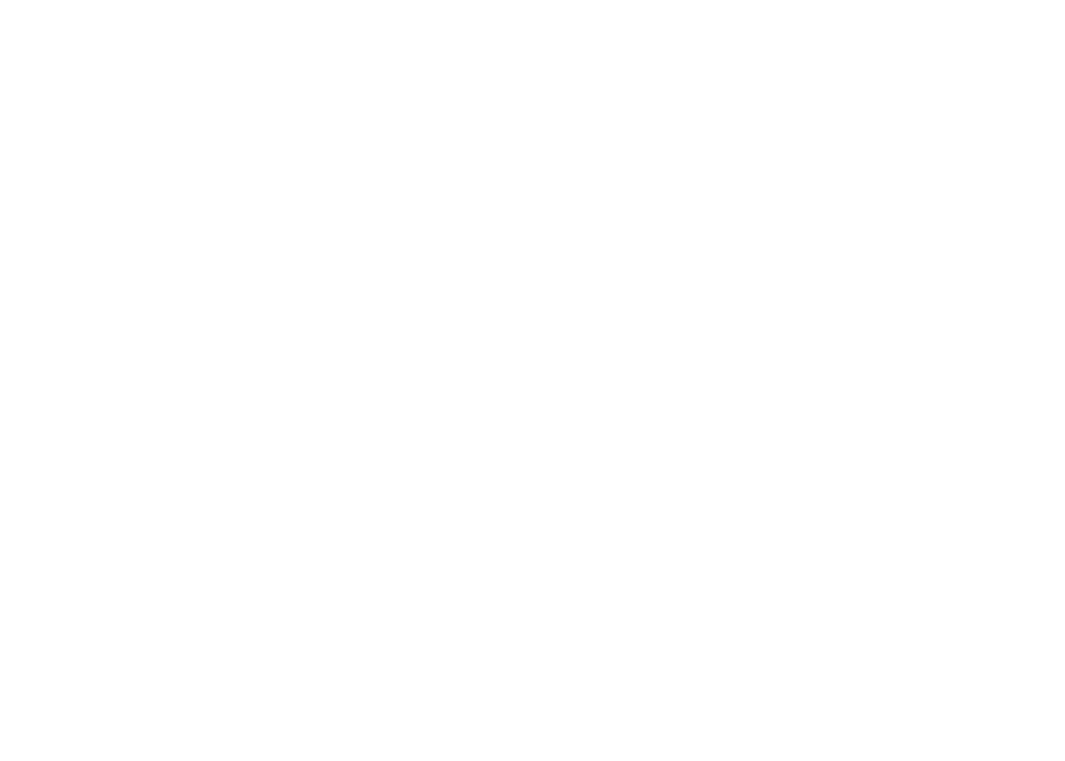 SCIOTO ANALYSIS