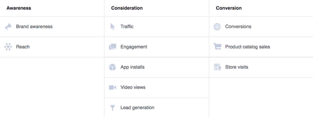 facebook-ad-objectives.png