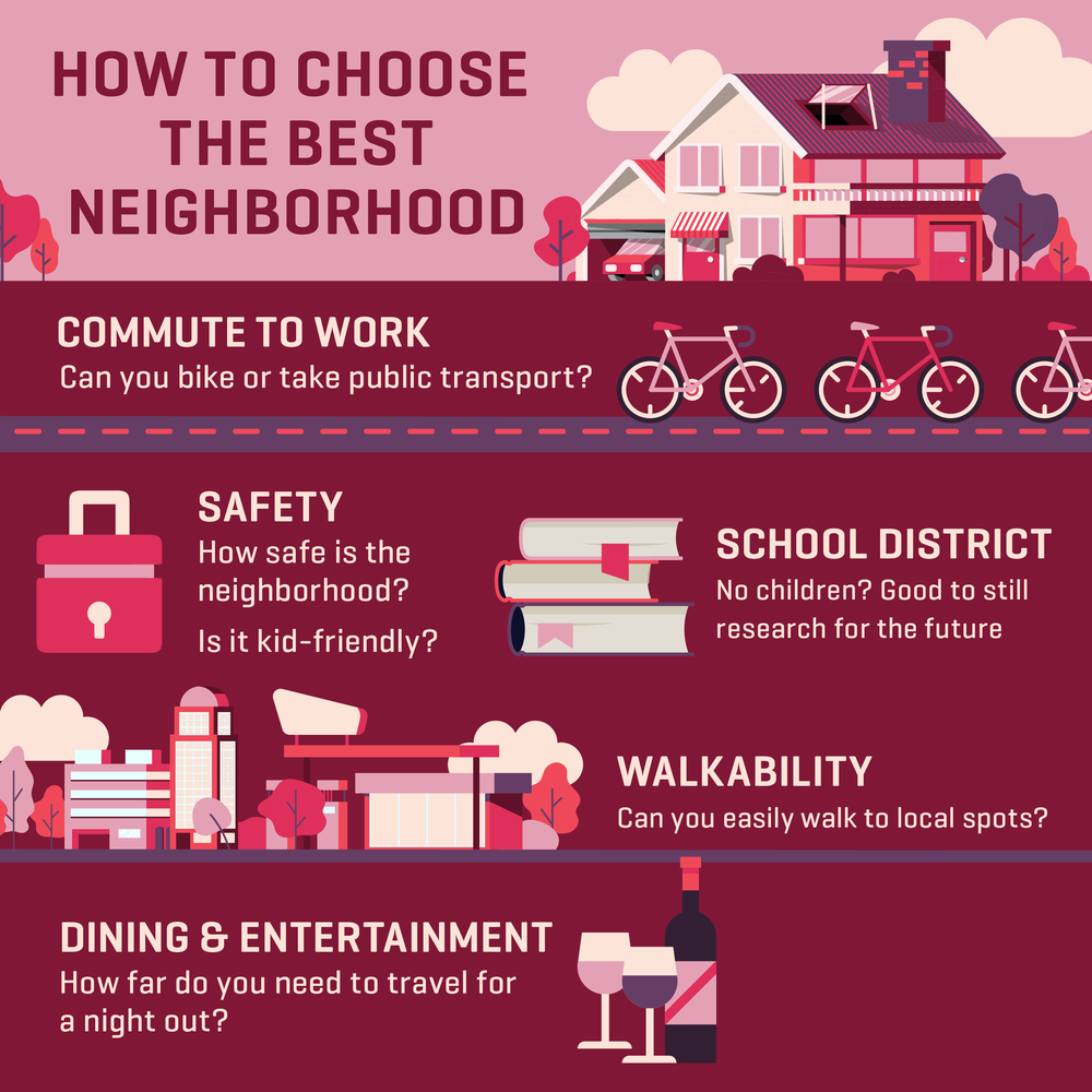 COS193_ChooseANeighborhood_Infographic_R1V1_02-22-19-01.png