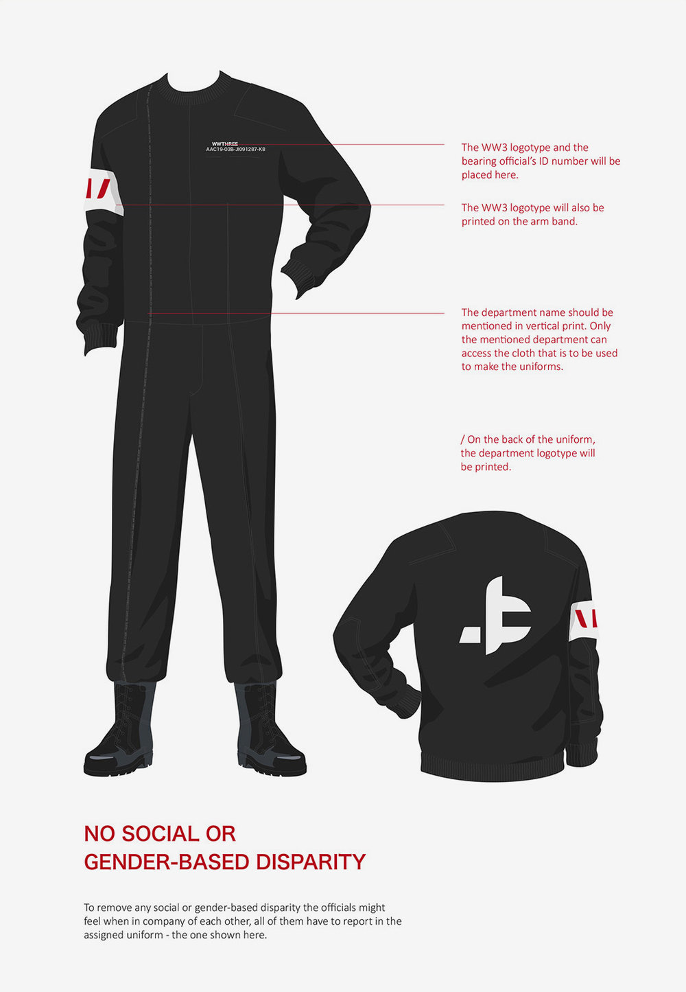 WW3Uniform2.jpg