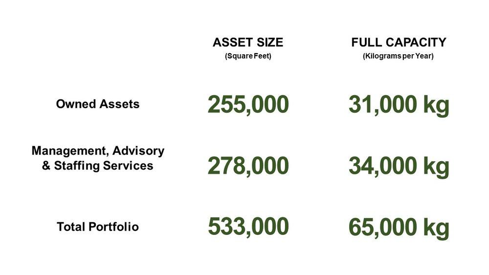Chart for website portfolio page_April2019.jpg
