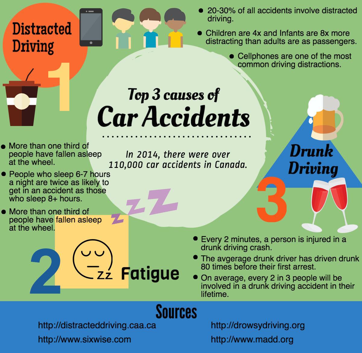 car-accidents