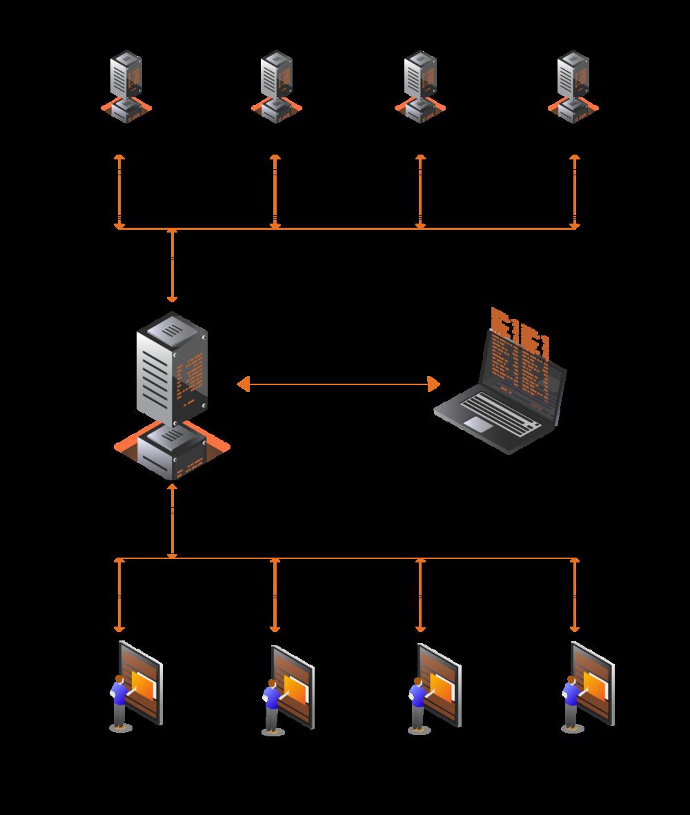 API Workflow.png