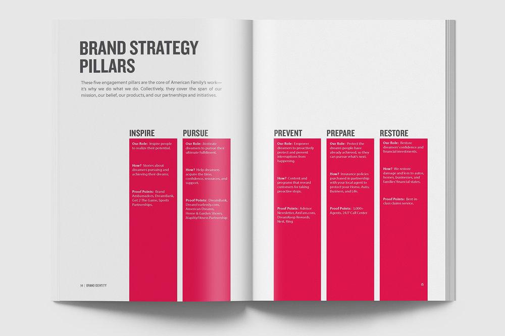 amfam_brandbook16-spread-06.jpg