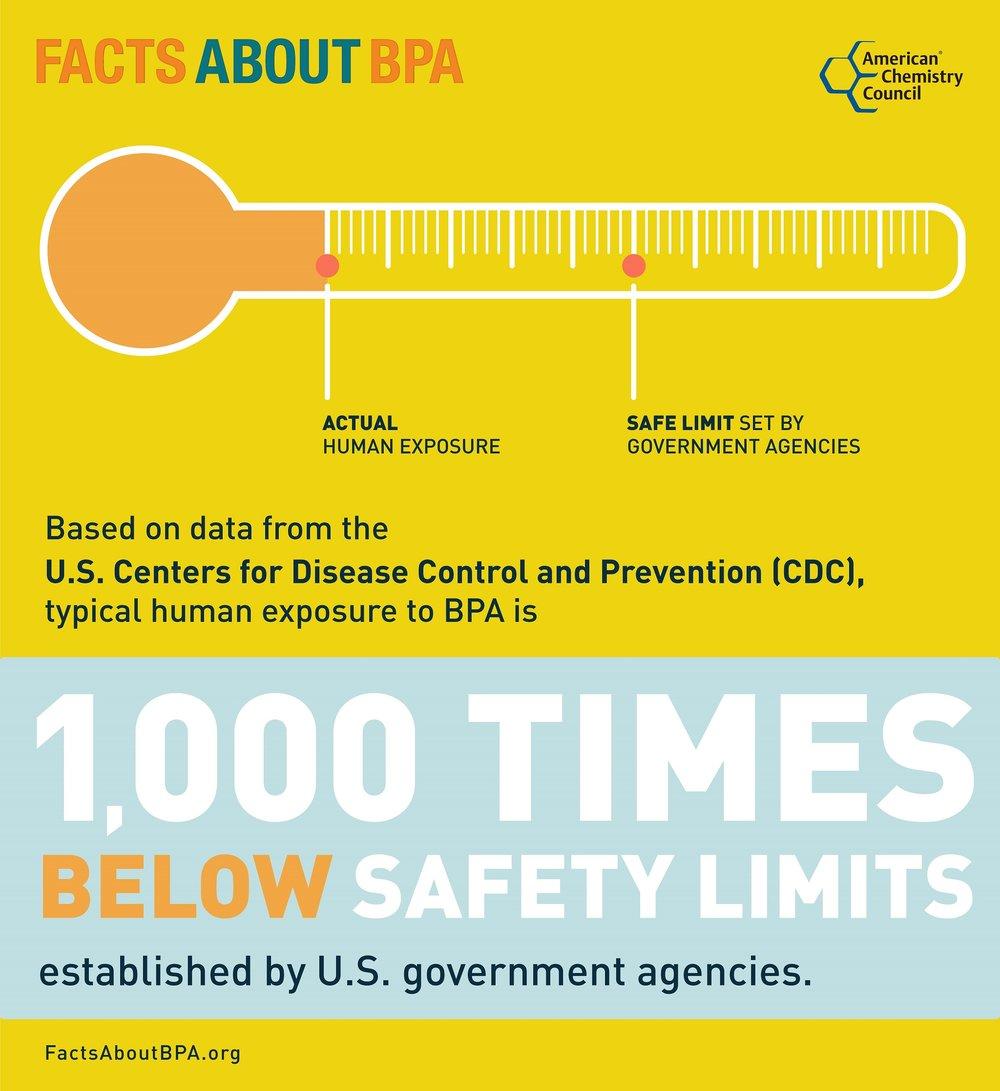 CDC-BPA-infographic.jpg