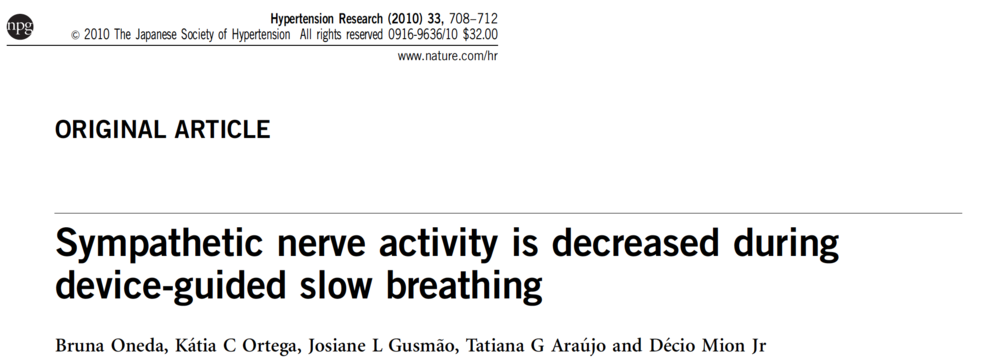 - Slow breathing decreases blood pressure, heart rate, and sympathetic nerve activity in mildly hypertensive patients