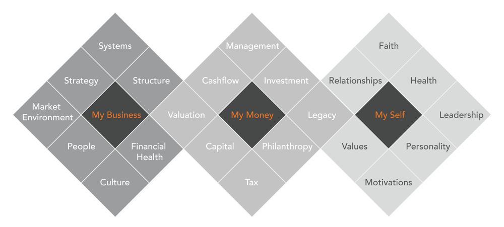 Framework-M3.png