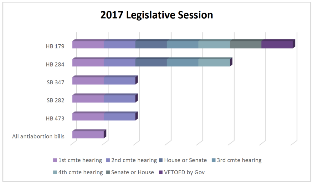 LegislativeSession.jpg