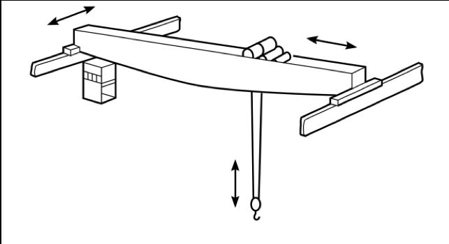 3 motions of an overhead electric bridge crane