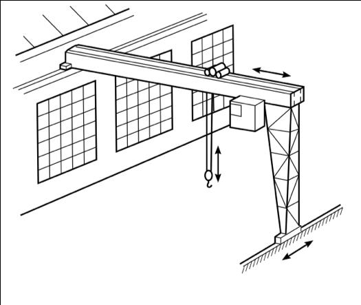 Single leg, Gantry Crane
