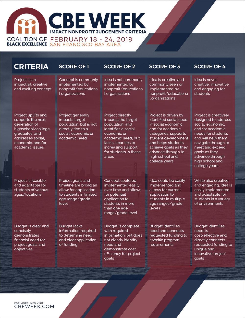 CBE-Impact-Non-Profit-Judgement-Criteria.jpg