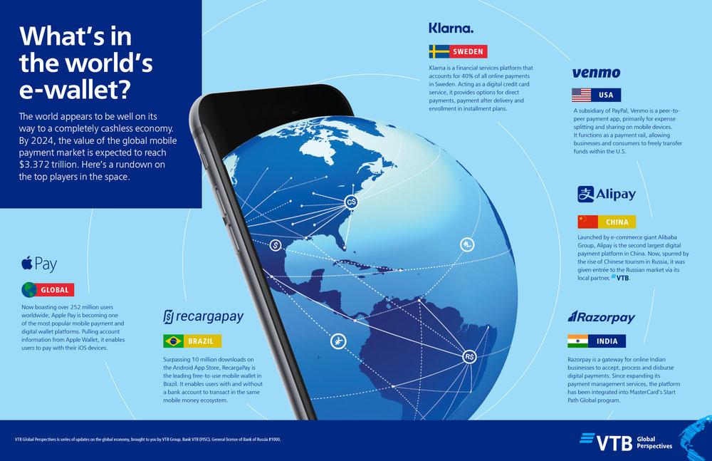 VTB_eWallet_Infographic.jpg