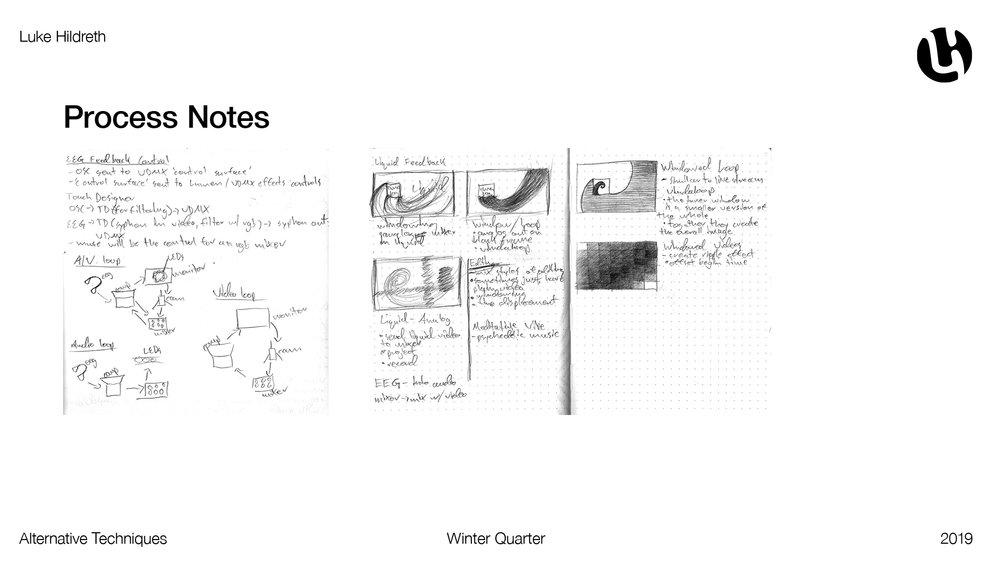 ProcessBook_FinalProject_LukeHildreth13.jpg
