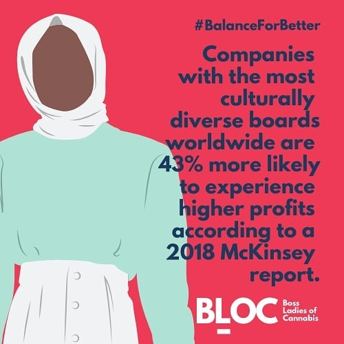 The Board of Directors for a company have an immense impact on the overall success of that organization. Boards that are culturally diverse are 43% more likely to experience higher profits. 💸🔥💚🌱 #cannabis #InternationalWomensDay #balanceforbetter