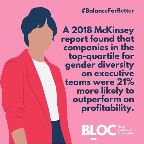 Gender diversity isn't just the right thing to do, it's also good for business. 💸🙋💪💚🌱 #genderdiversity #InternationalWomensDay #balanceforbetter