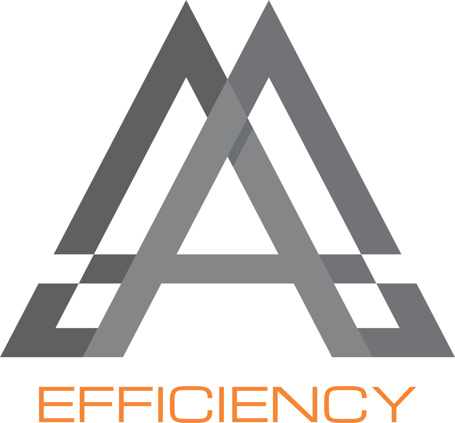 AAA Efficiency