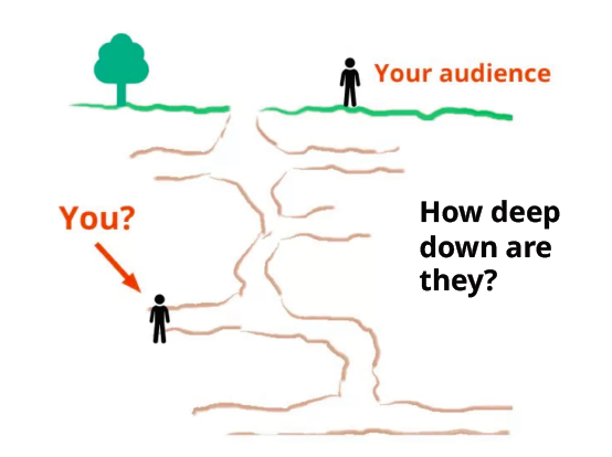 How can we pick our audience up where they are at? -