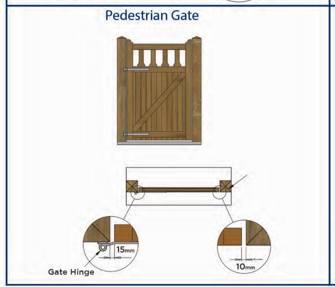 Hanging A Pedestrian Gate. On all gates over 1.5m (5ft) in height we recommend you fit a Brenton bolt top & bottom to help reduce any natural movement in the gate and to keep it plumb.