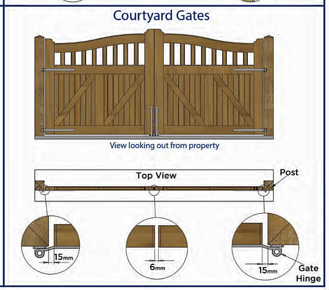 Hanging A Pair Of Courtyard/Driveway gates. We recommend drop bolts are fitted to both gates.