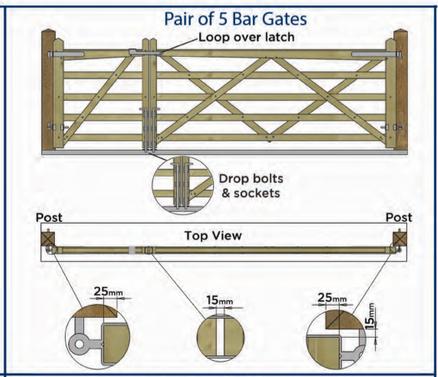Hanging A Pair OF Field Gates- we recommend drop bolts are fitted to both gates. You should place the top pin upside down to help prevent theft of the gate. We recommend using a 24 inch hinge set for any gate over 7ft. You will need to drill 19mm holes using an auger bit for the pins. Alternatively use hook on plates if this isn't possible.