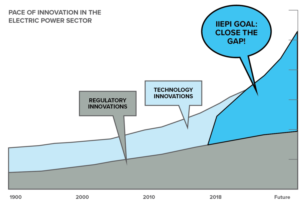 Innovation Graph_website-2_All.png