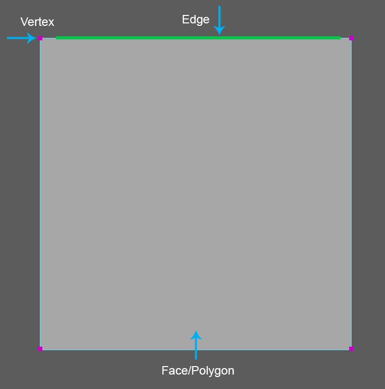 06_polygonBreakdown.jpg