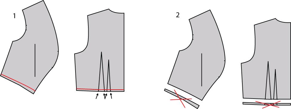 placering af talje 2.png