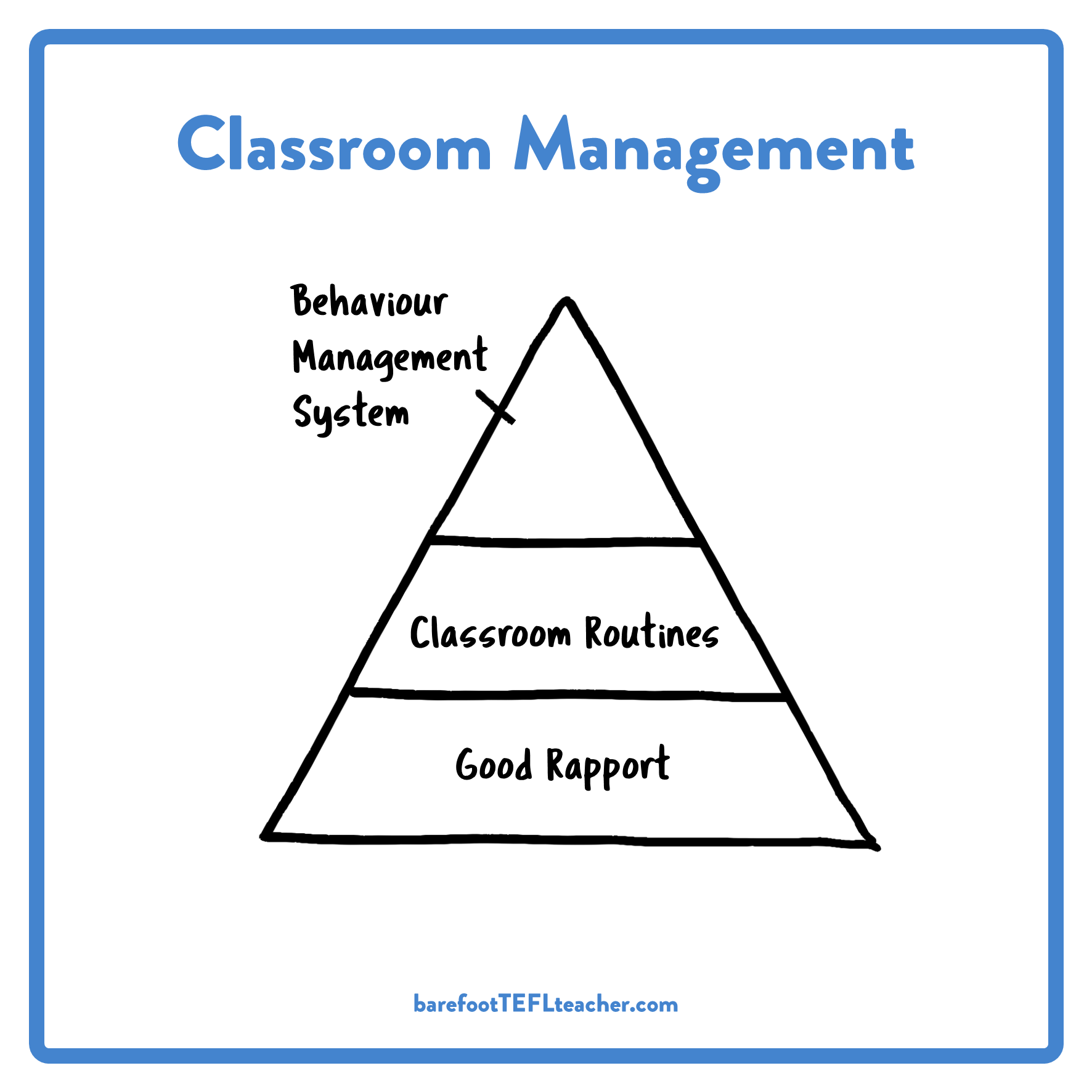Balancing Your Lesson Plan — Barefoot TEFL Teacher