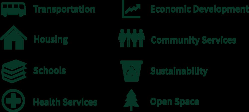 community benefits categories.png